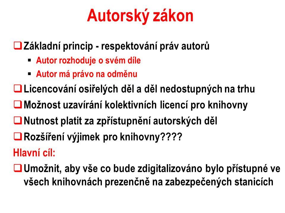Autorský zákon Základní princip - respektování práv autorů