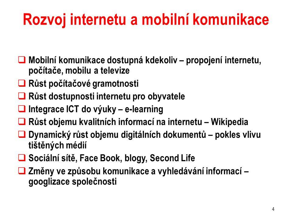 Rozvoj internetu a mobilní komunikace