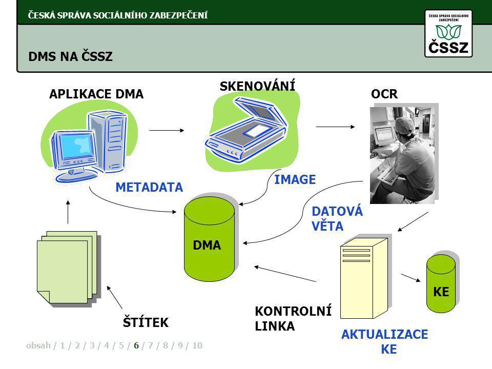 DMS NA ČSSZ SKENOVÁNÍ APLIKACE DMA OCR IMAGE METADATA DATOVÁ VĚTA DMA
