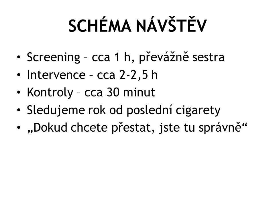 SCHÉMA NÁVŠTĚV Screening – cca 1 h, převážně sestra