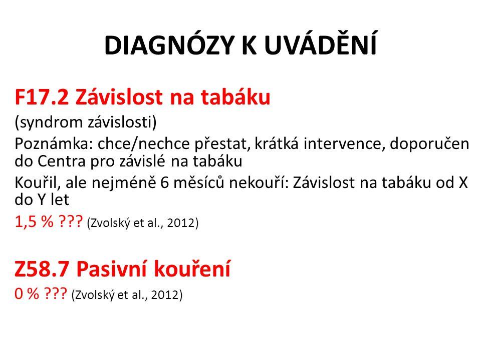 DIAGNÓZY K UVÁDĚNÍ F17.2 Závislost na tabáku Z58.7 Pasivní kouření