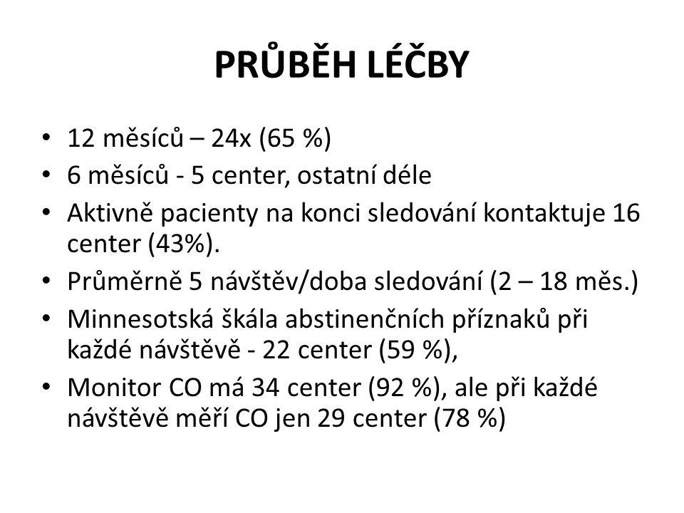 PRŮBĚH LÉČBY 12 měsíců – 24x (65 %) 6 měsíců - 5 center, ostatní déle