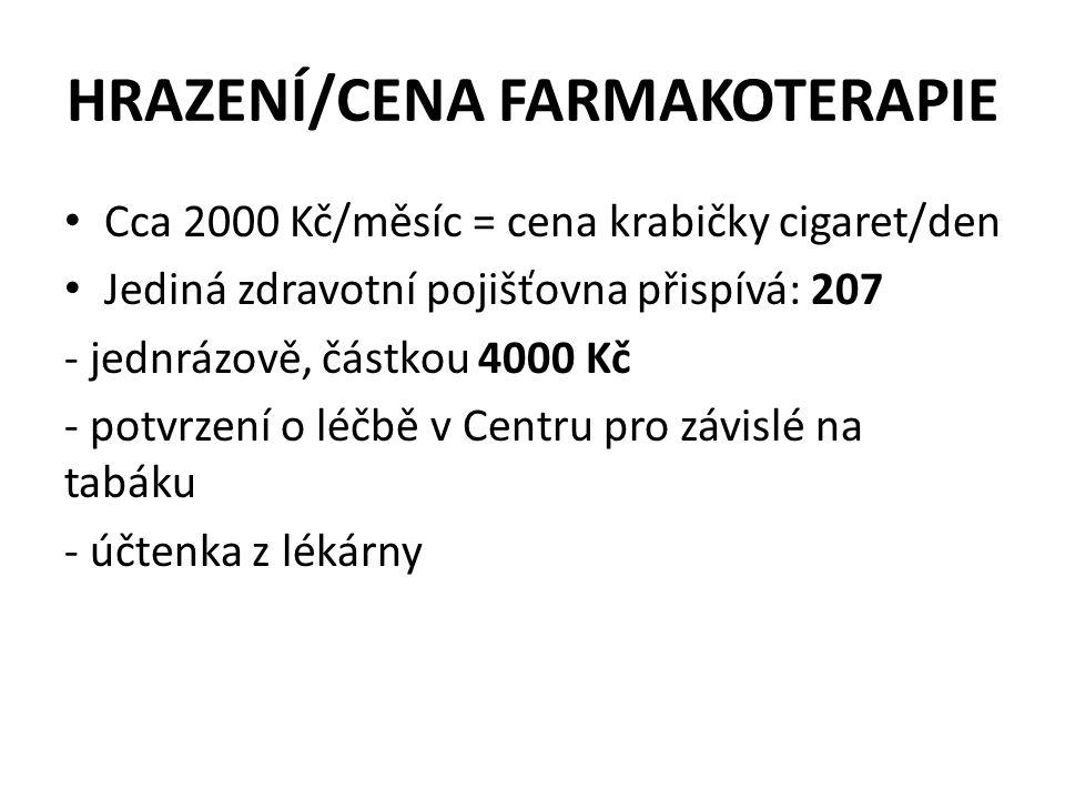 HRAZENÍ/CENA FARMAKOTERAPIE