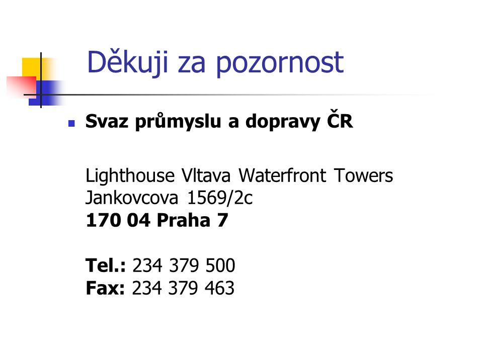 Děkuji za pozornost Svaz průmyslu a dopravy ČR