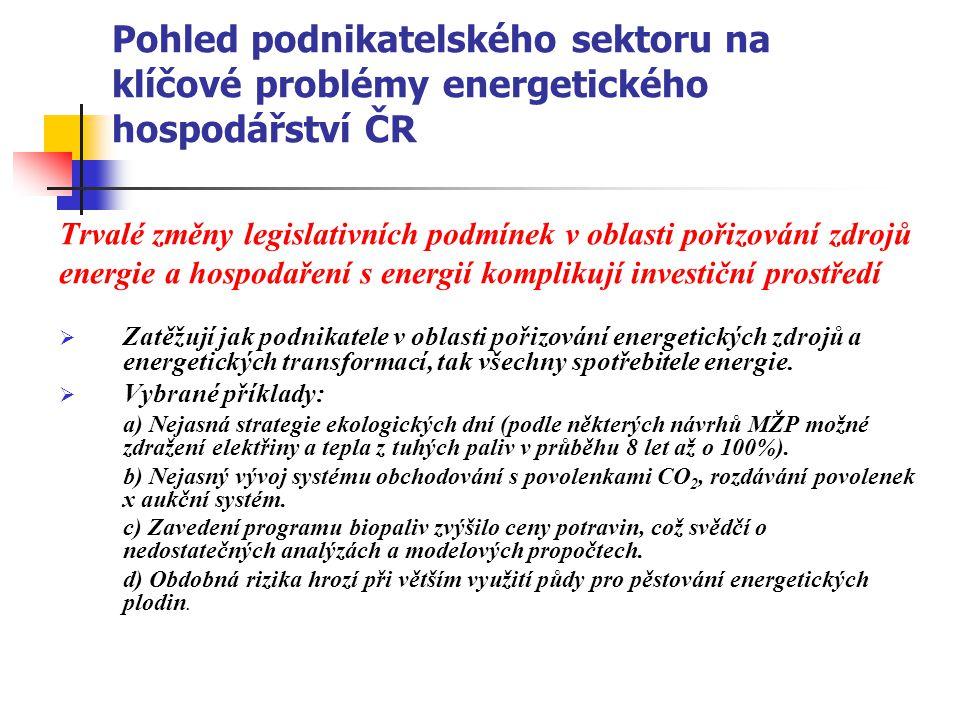 Pohled podnikatelského sektoru na klíčové problémy energetického hospodářství ČR