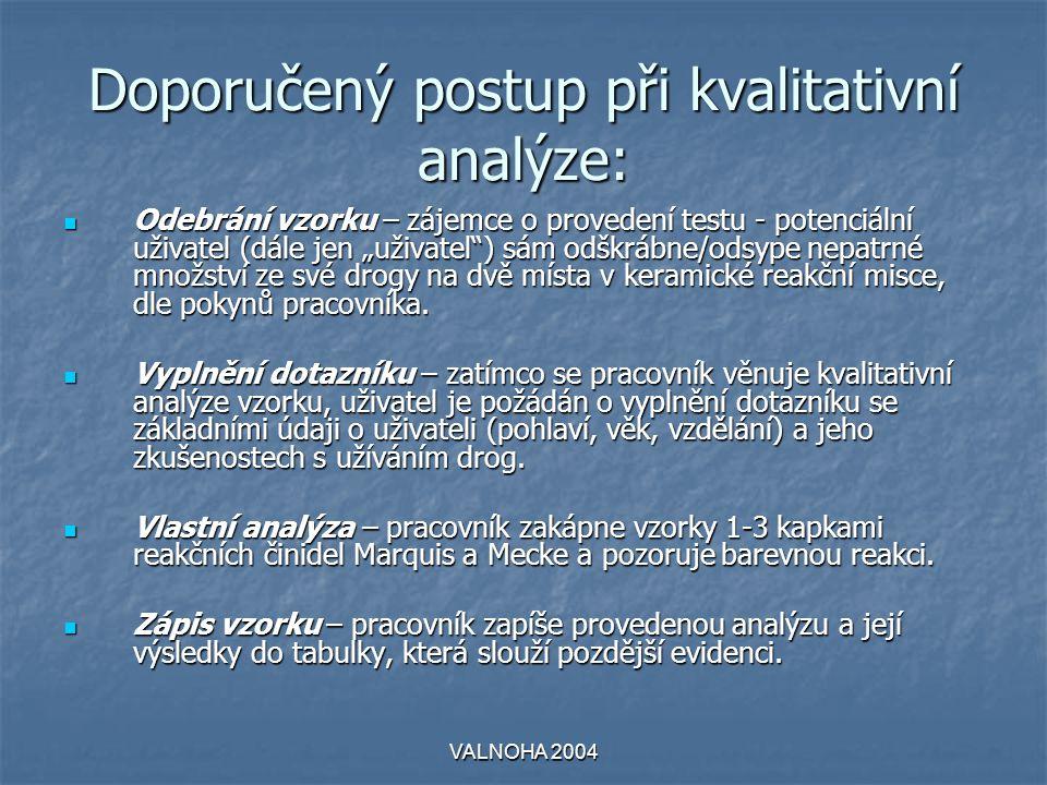 Doporučený postup při kvalitativní analýze: