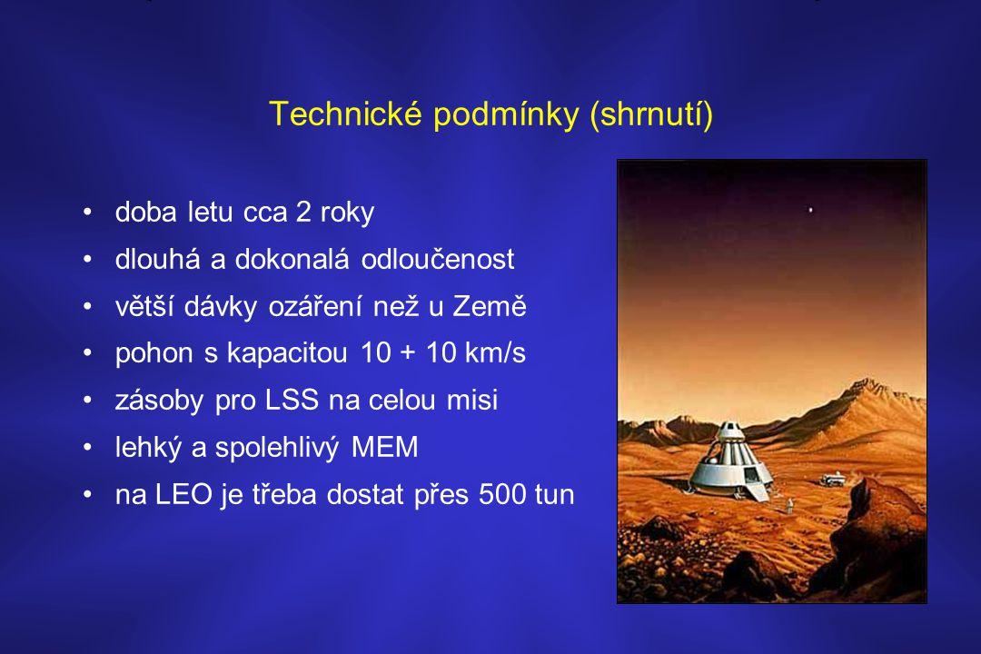 Technické podmínky (shrnutí)