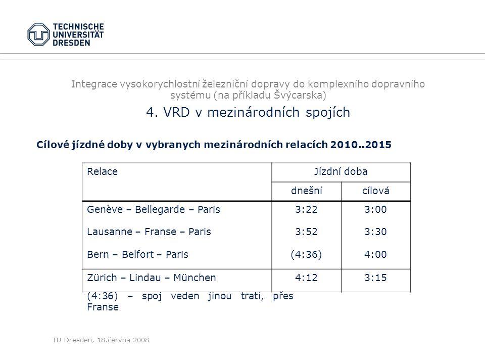 Cílové jízdné doby v vybranych mezinárodních relacích 2010..2015