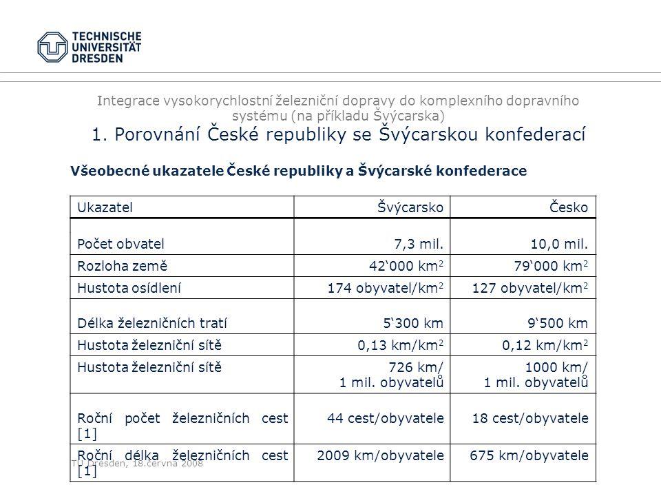 Všeobecné ukazatele České republiky a Švýcarské konfederace Ukazatel