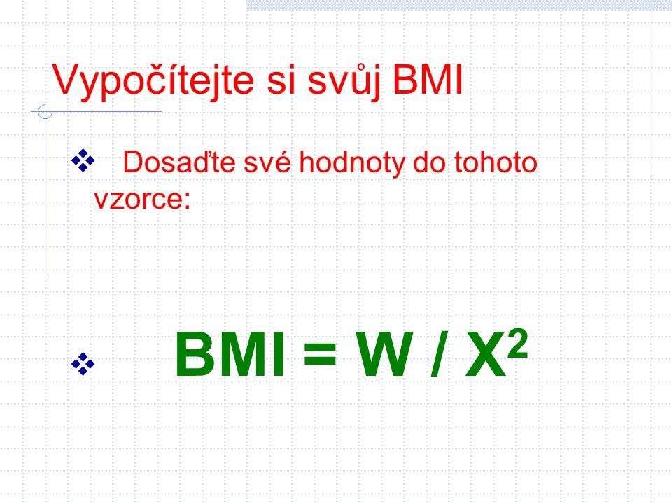Vypočítejte si svůj BMI