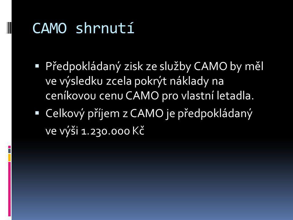 CAMO shrnutí Předpokládaný zisk ze služby CAMO by měl ve výsledku zcela pokrýt náklady na ceníkovou cenu CAMO pro vlastní letadla.