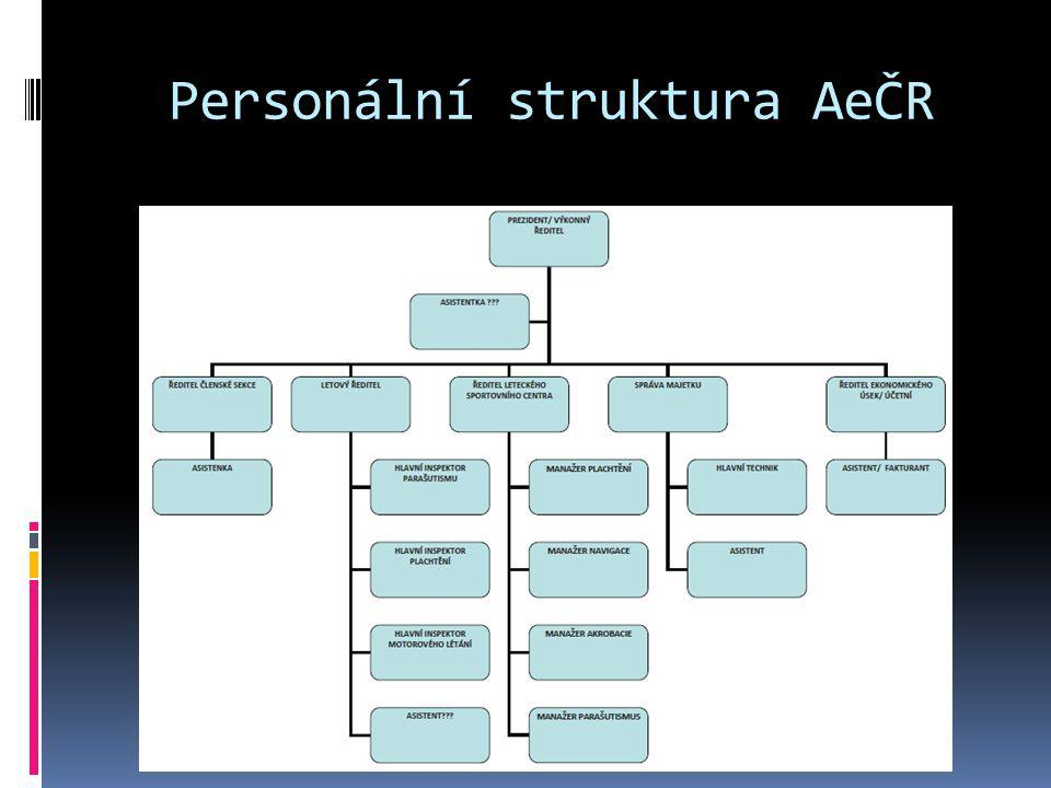 Personální struktura AeČR