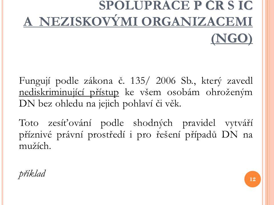 SPOLUPRÁCE P ČR S IC A NEZISKOVÝMI ORGANIZACEMI (NGO)