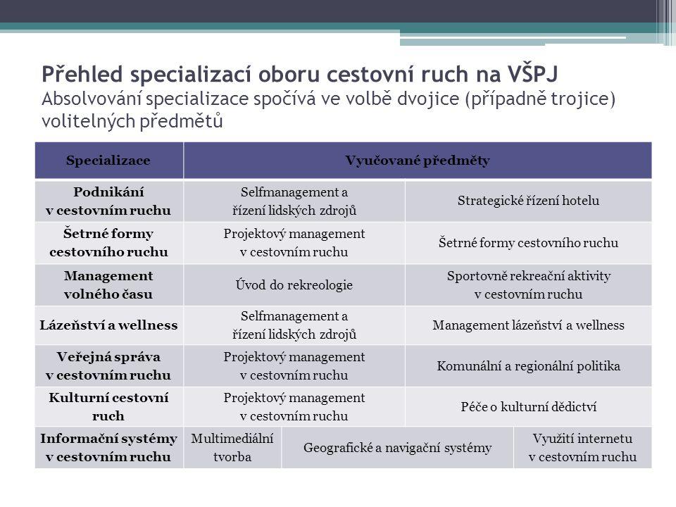 Přehled specializací oboru cestovní ruch na VŠPJ Absolvování specializace spočívá ve volbě dvojice (případně trojice) volitelných předmětů