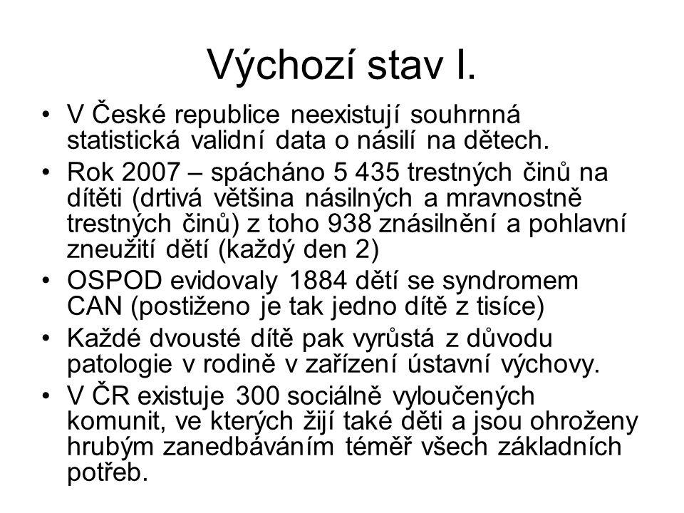 Výchozí stav I. V České republice neexistují souhrnná statistická validní data o násilí na dětech.