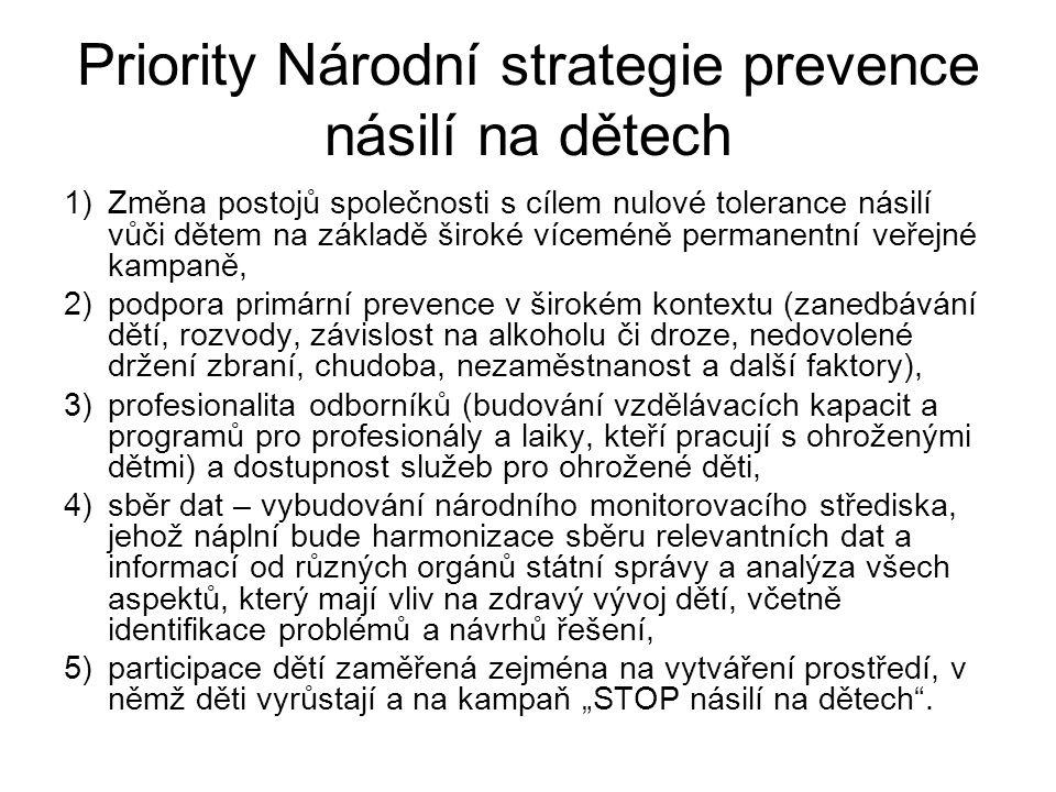 Priority Národní strategie prevence násilí na dětech