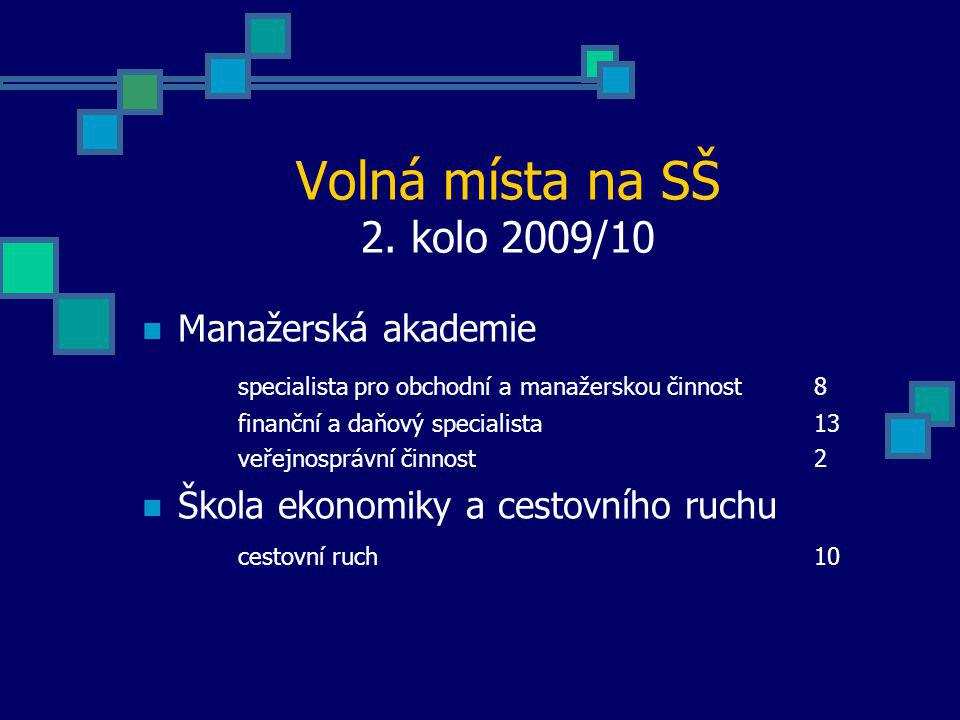Volná místa na SŠ 2. kolo 2009/10 Manažerská akademie