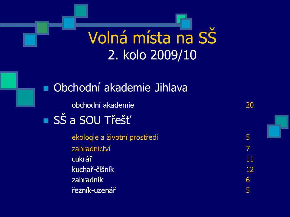 Volná místa na SŠ 2. kolo 2009/10 Obchodní akademie Jihlava