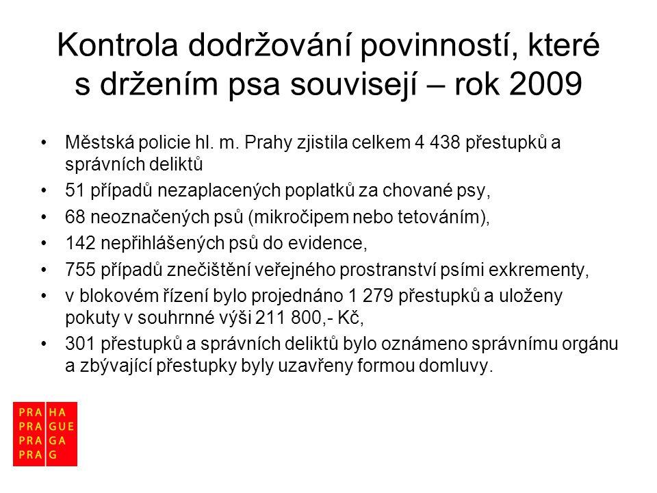 Kontrola dodržování povinností, které s držením psa souvisejí – rok 2009