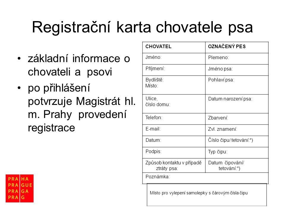 Registrační karta chovatele psa