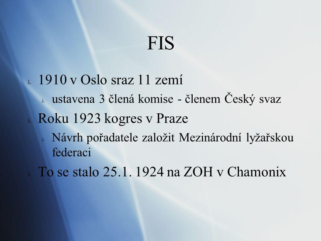 FIS 1910 v Oslo sraz 11 zemí Roku 1923 kogres v Praze