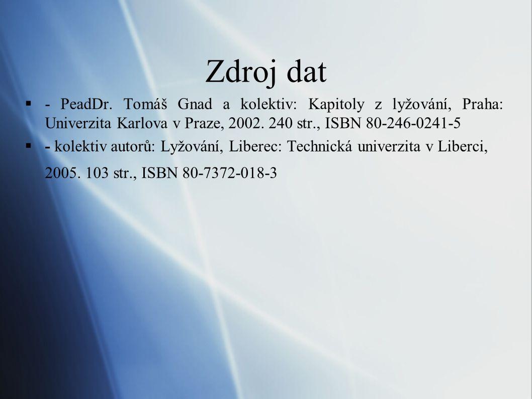 Zdroj dat - PeadDr. Tomáš Gnad a kolektiv: Kapitoly z lyžování, Praha: Univerzita Karlova v Praze, 2002. 240 str., ISBN 80-246-0241-5.