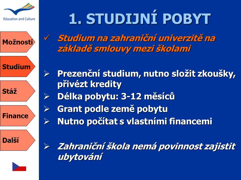 1. STUDIJNÍ POBYT. Možnosti. Studium na zahraniční univerzitě na základě smlouvy mezi školami.