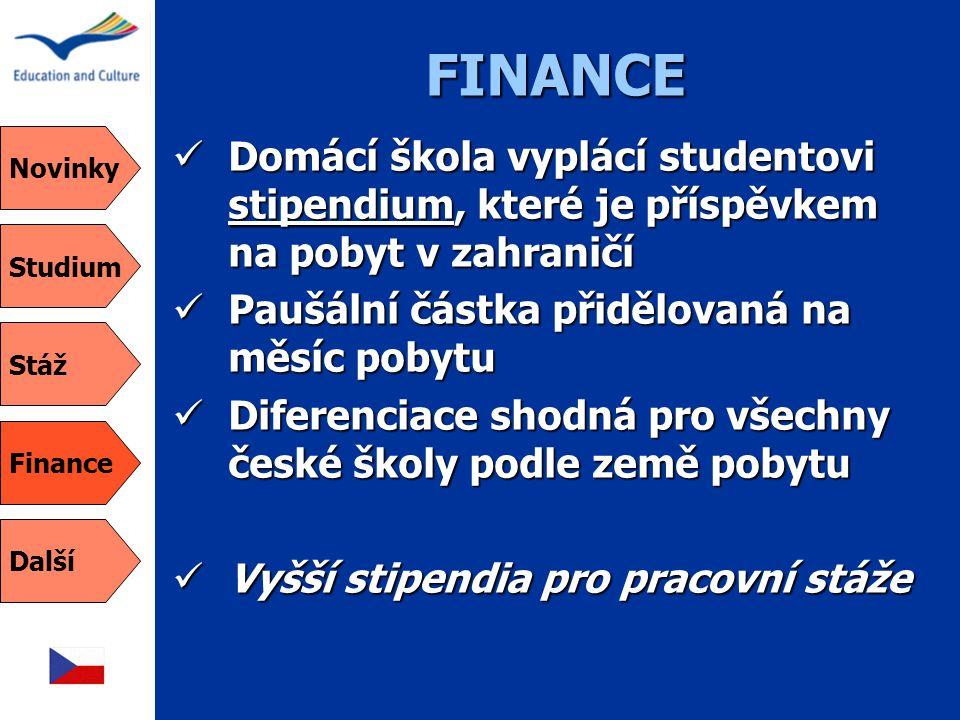 FINANCE. Novinky. Domácí škola vyplácí studentovi stipendium, které je příspěvkem na pobyt v zahraničí.