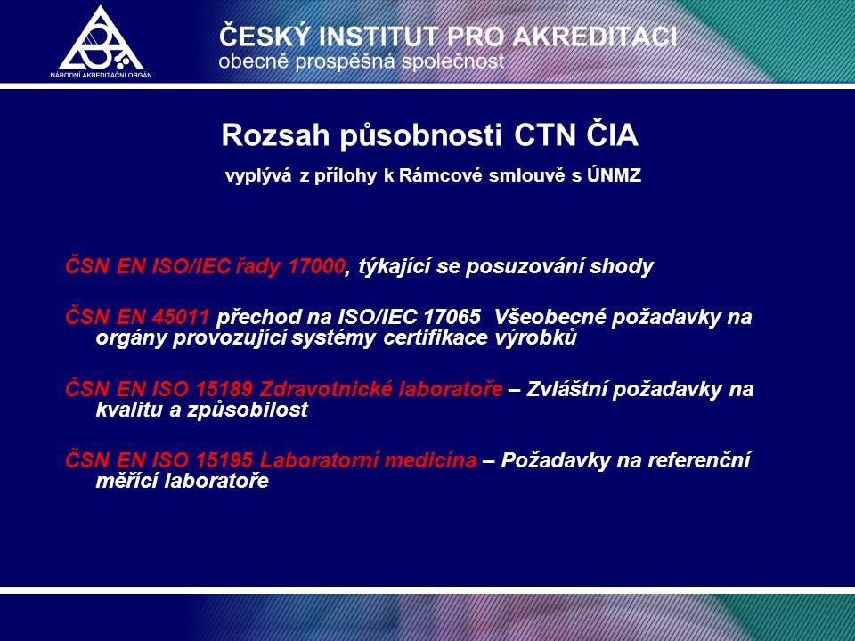 Rozsah působnosti CTN ČIA vyplývá z přílohy k Rámcové smlouvě s ÚNMZ