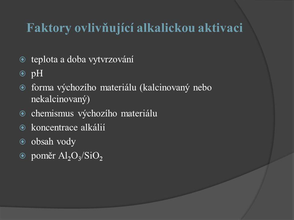 Faktory ovlivňující alkalickou aktivaci