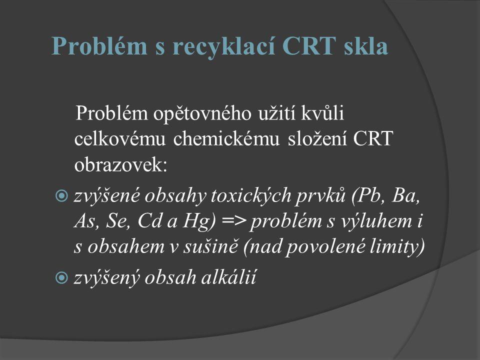 Problém s recyklací CRT skla