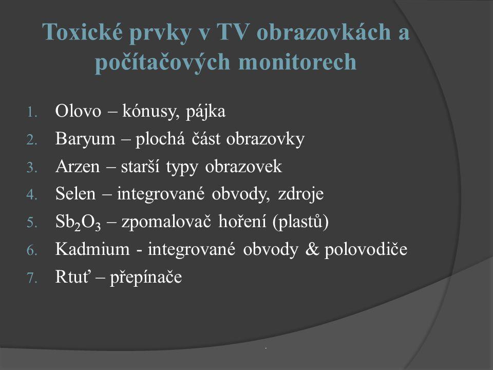 Toxické prvky v TV obrazovkách a počítačových monitorech