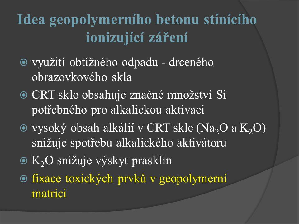 Idea geopolymerního betonu stínícího ionizující záření