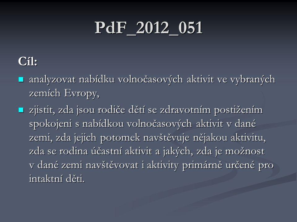 PdF_2012_051 Cíl: analyzovat nabídku volnočasových aktivit ve vybraných zemích Evropy,