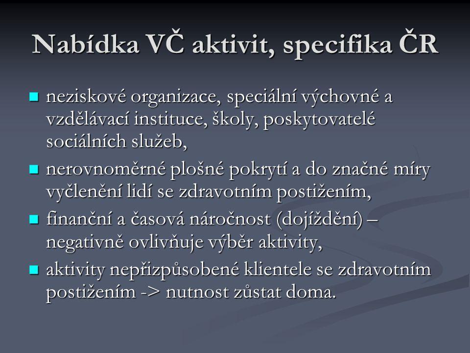 Nabídka VČ aktivit, specifika ČR