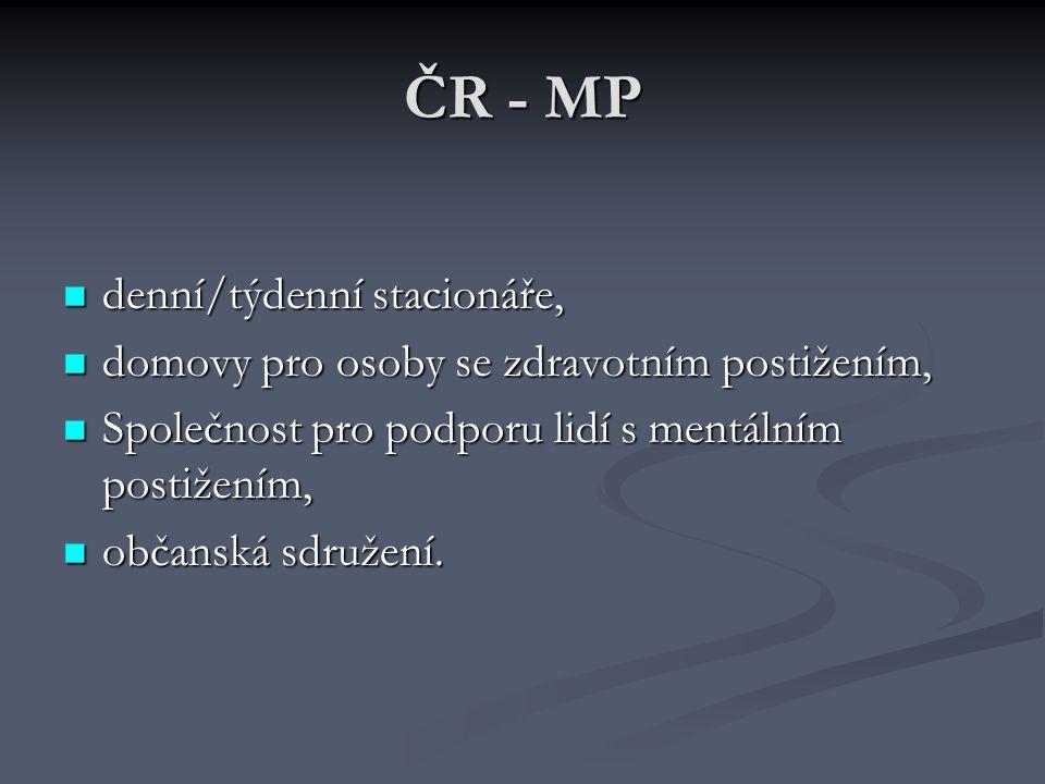 ČR - MP denní/týdenní stacionáře,