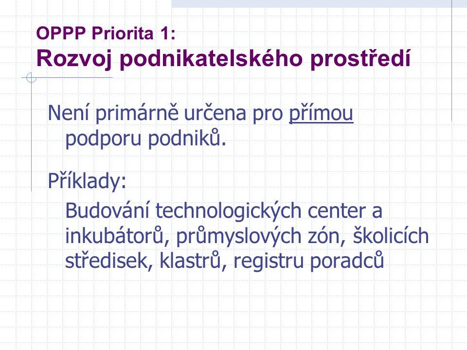 OPPP Priorita 1: Rozvoj podnikatelského prostředí