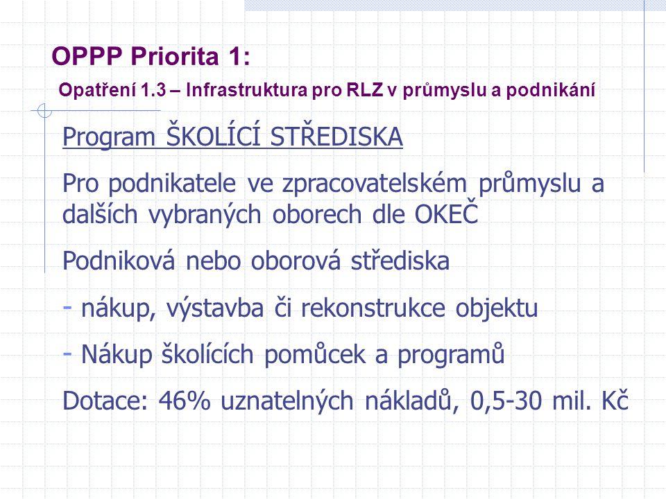 OPPP Priorita 1: Opatření 1
