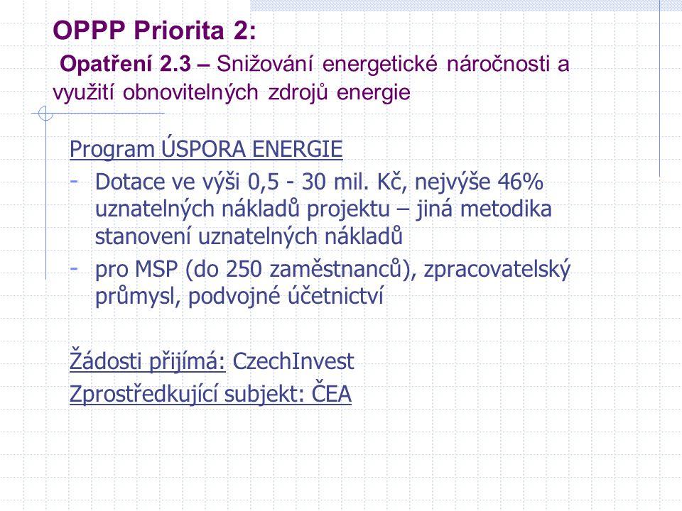 OPPP Priorita 2: Opatření 2