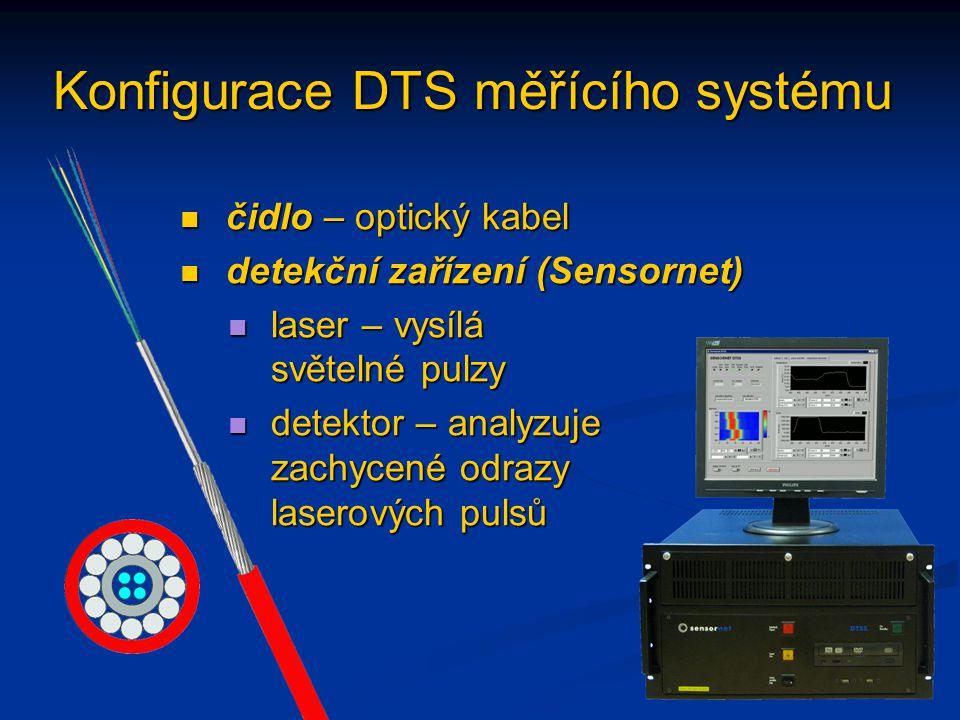 Konfigurace DTS měřícího systému