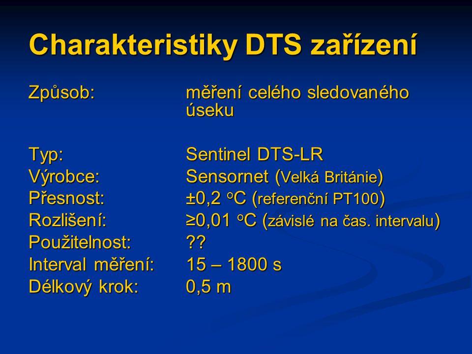 Charakteristiky DTS zařízení
