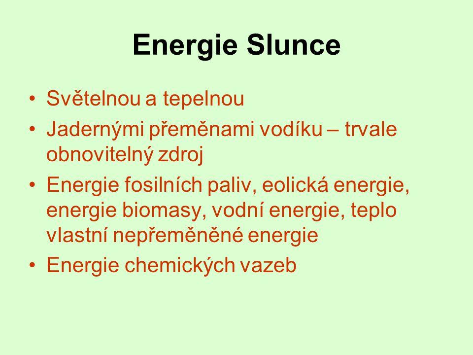 Energie Slunce Světelnou a tepelnou
