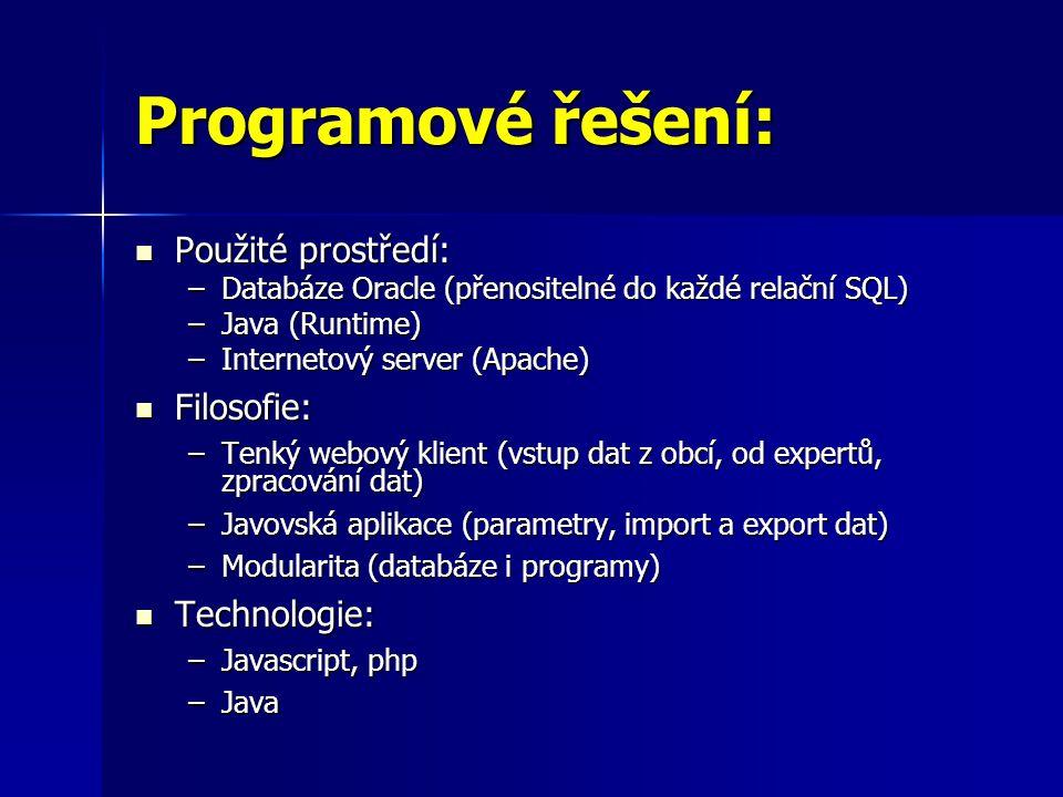 Programové řešení: Použité prostředí: Filosofie: Technologie: