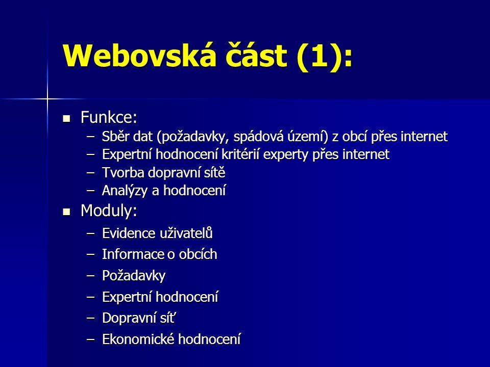 Webovská část (1): Funkce: Moduly: