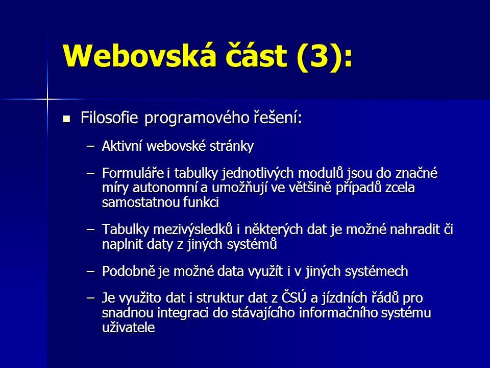 Webovská část (3): Filosofie programového řešení: