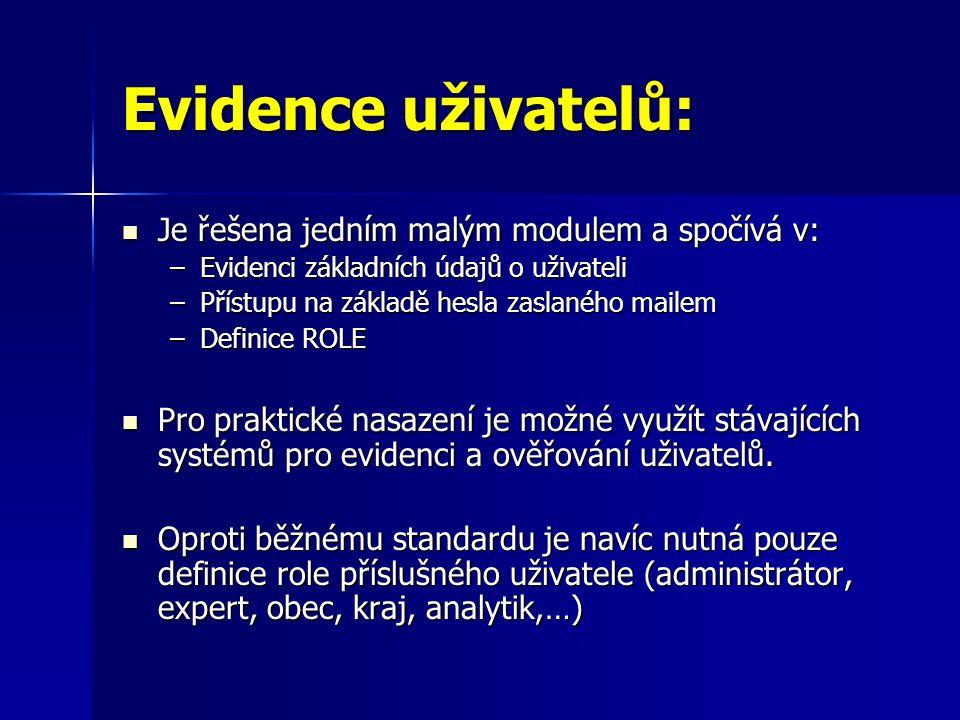 Evidence uživatelů: Je řešena jedním malým modulem a spočívá v: