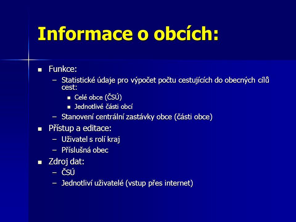 Informace o obcích: Funkce: Přístup a editace: Zdroj dat: