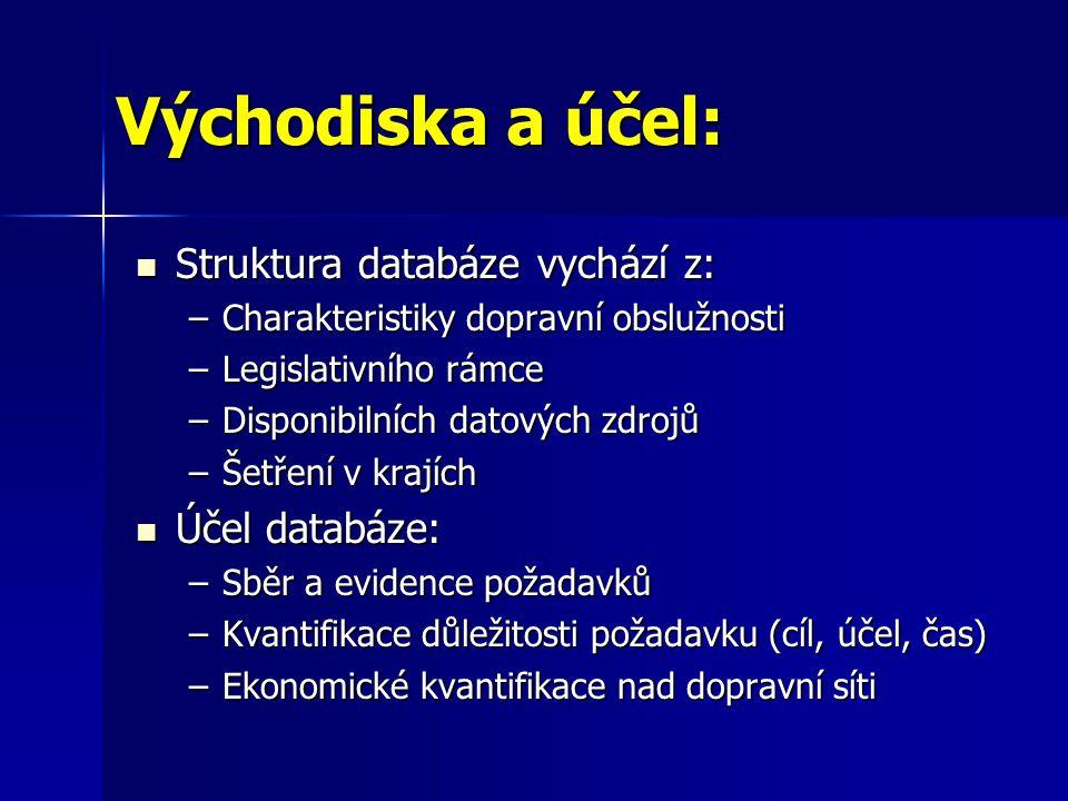 Východiska a účel: Struktura databáze vychází z: Účel databáze: