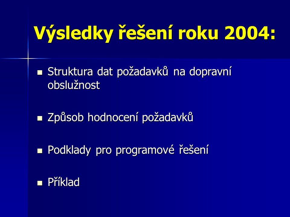 Výsledky řešení roku 2004: Struktura dat požadavků na dopravní obslužnost. Způsob hodnocení požadavků.