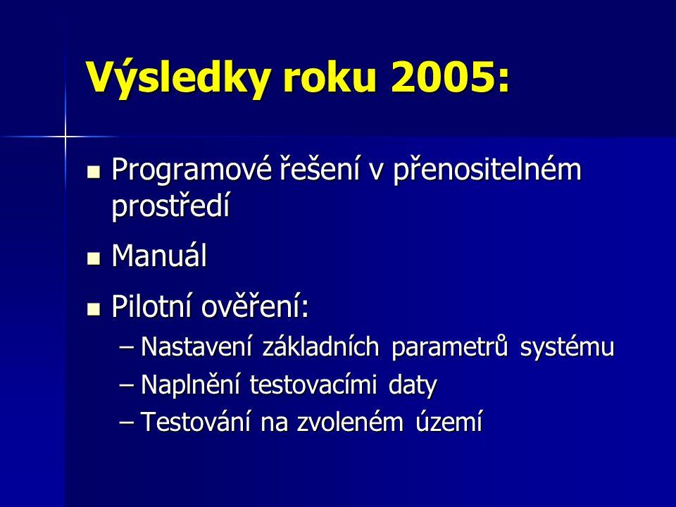 Výsledky roku 2005: Programové řešení v přenositelném prostředí Manuál